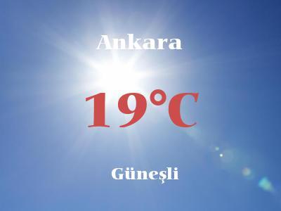 Hava Durumu Ankara