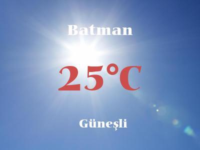 Hava Durumu Batman