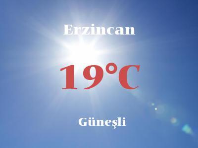 Hava Durumu Erzincan
