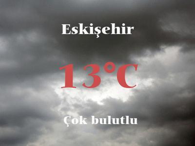 Hava Durumu Eskişehir