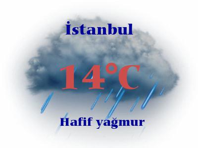 Hava Durumu İstanbul