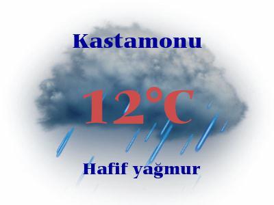 Hava Durumu Kastamonu