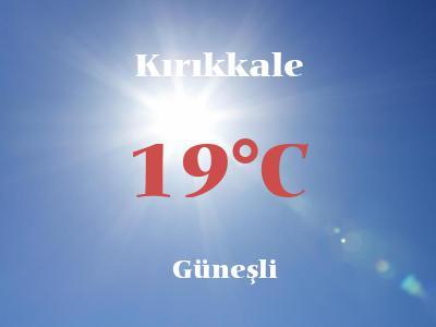 Hava Durumu Kırıkkale