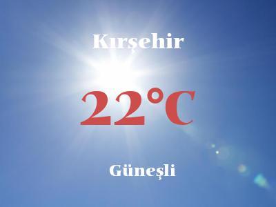 Hava Durumu Kırşehir