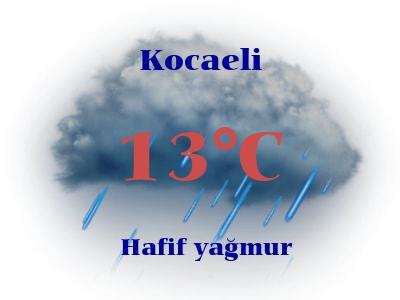 Hava Durumu Kocaeli
