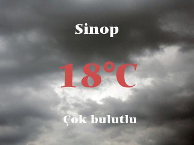 Hava Durumu Sinop