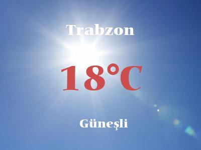 Hava Durumu Trabzon