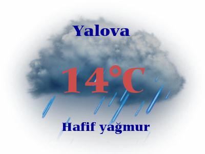 Hava Durumu Yalova