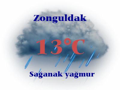 Hava Durumu Zonguldak